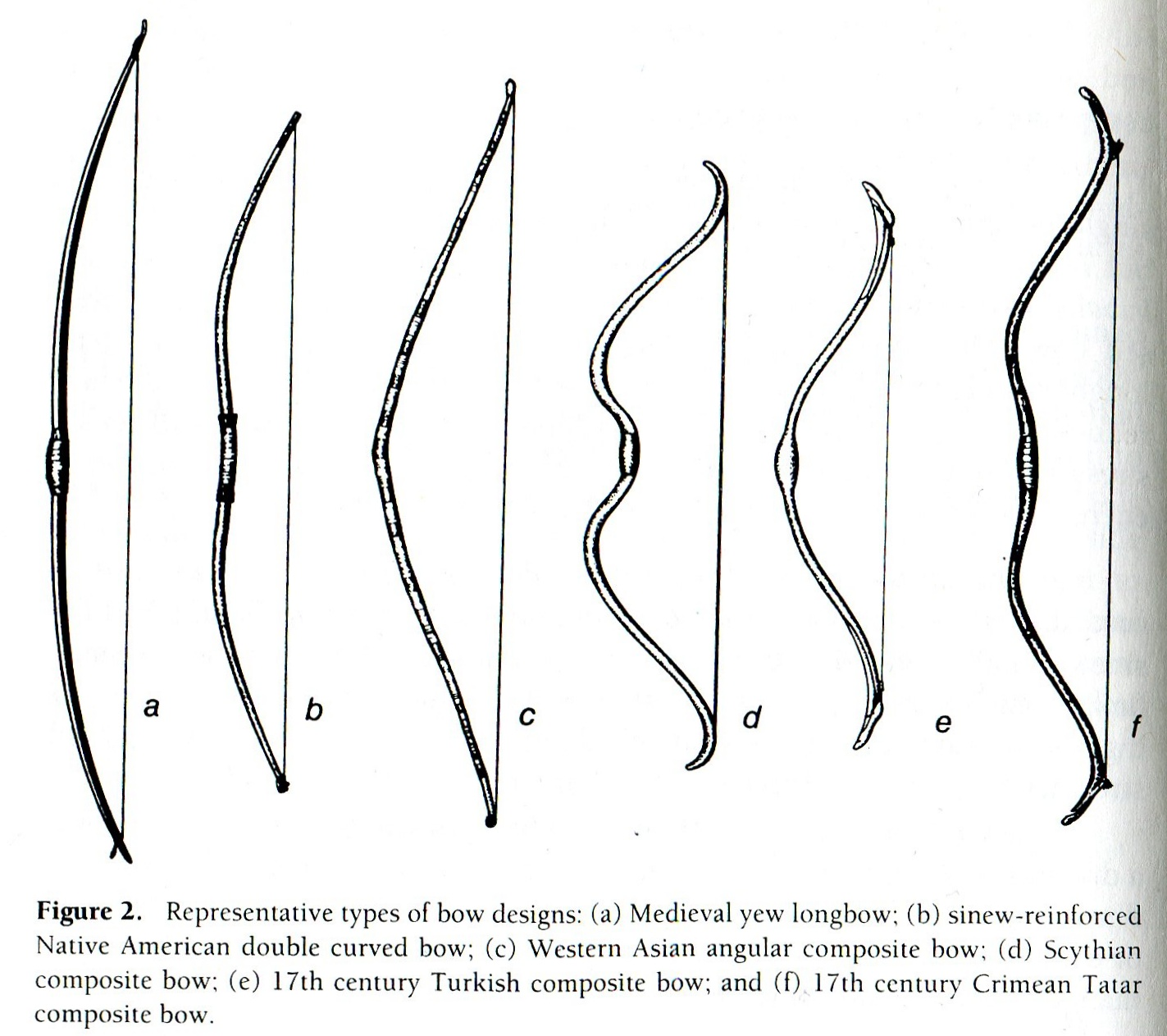 Composite bows weapon of ancient nomadic equestrian cultures